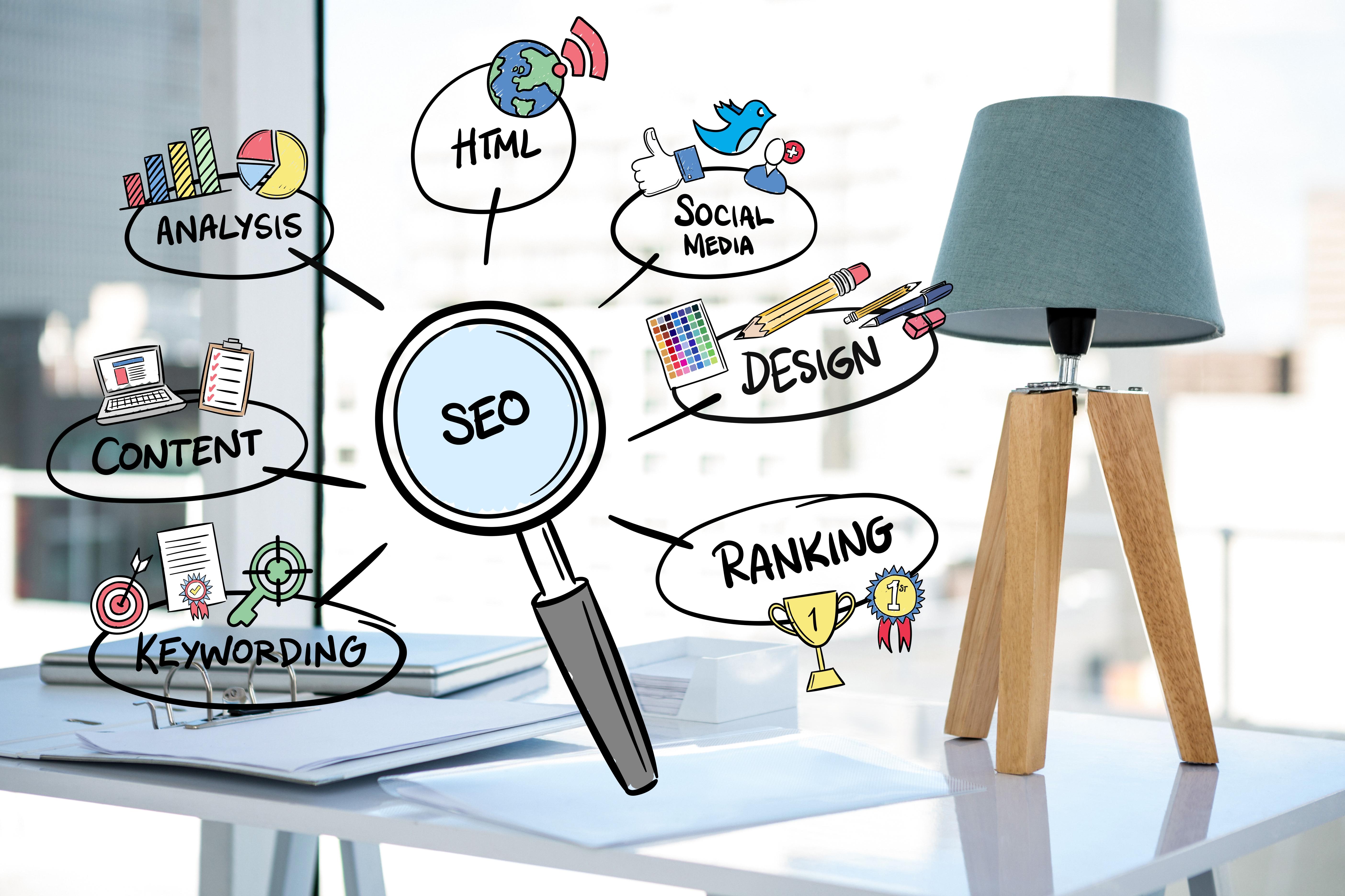 posicionamiento seo diseño de paginas web cocomedia